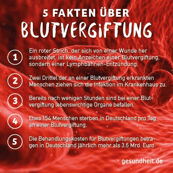 Blutvergiftung Symptome